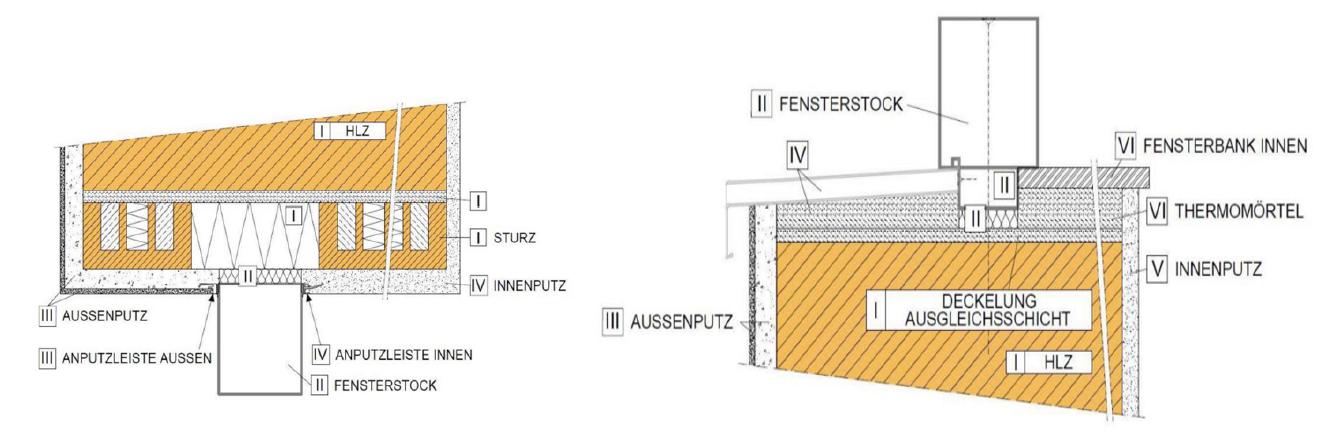 Beispiel 4-04: Fenstereinbau - Sturz- und Parapetdetail, Ziegelwand monolithisch