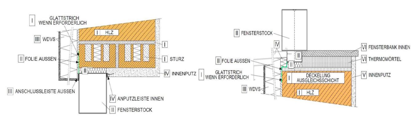 Beispiel 4-05: Fenstereinbau - Sturz- und Parapetdetail, Ziegelwand mit Wärmedämmverbundsystem