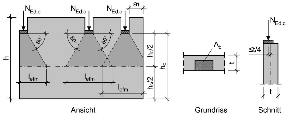 Wände unter Teilflächenlasten – ÖNORM EN 1996-1-1