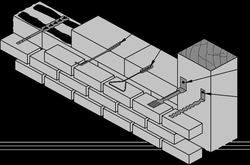 Beispiele für asymmetrischer Maueranker – ÖNORM EN 845-1