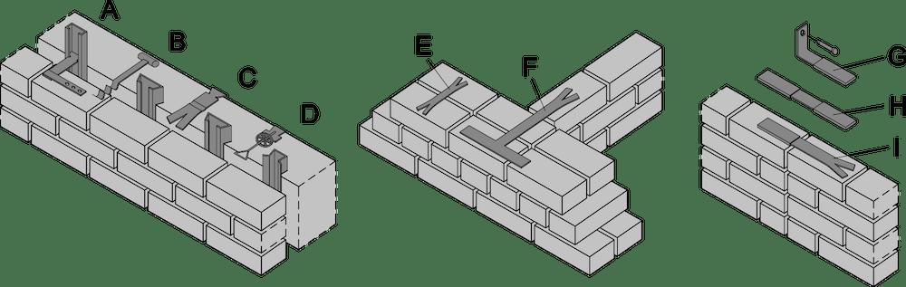 Luftschichtanker für Bewegungsunterschiede zwischen den Mauerwerksschalen – ÖNORM EN 845-1