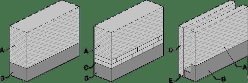 Beispiele für Stürze – ÖNORM EN 845-2