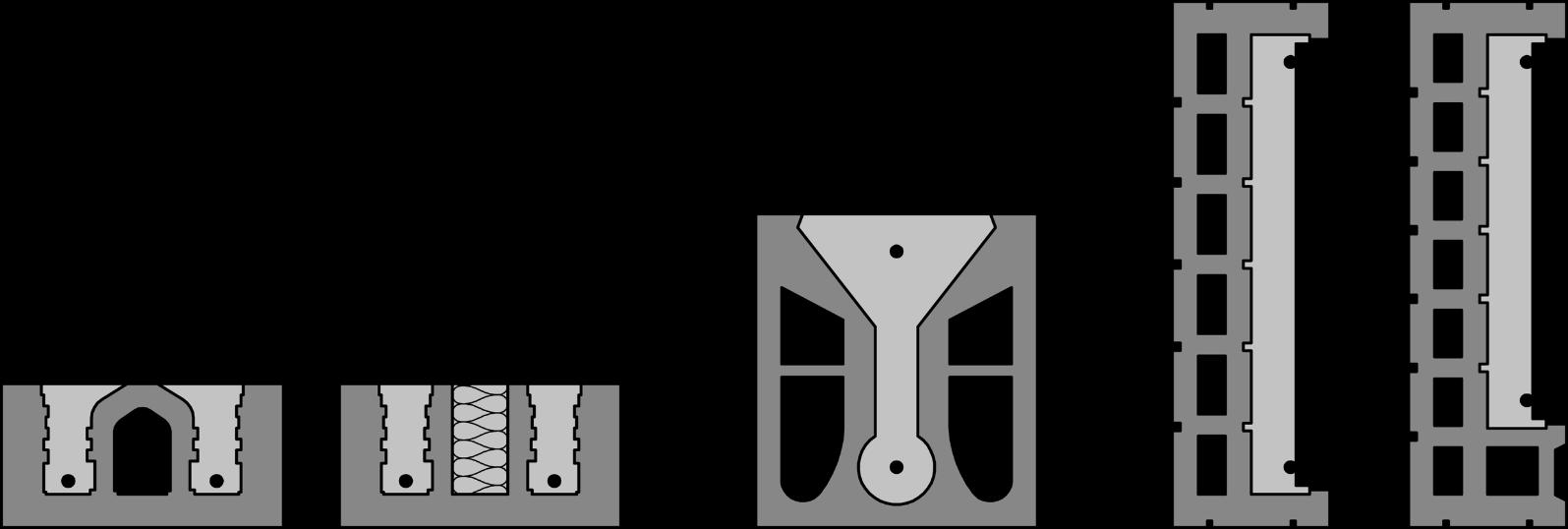 Querschnitte von Stürzen Flachstürze