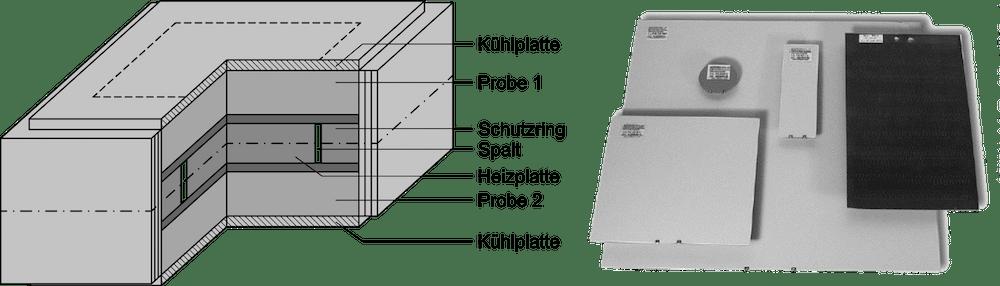Aufbau von Plattengeräten Laboranwendung Wärmeflussplatten