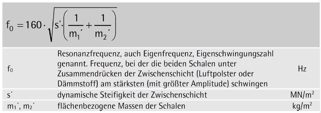 Formel (3-28)