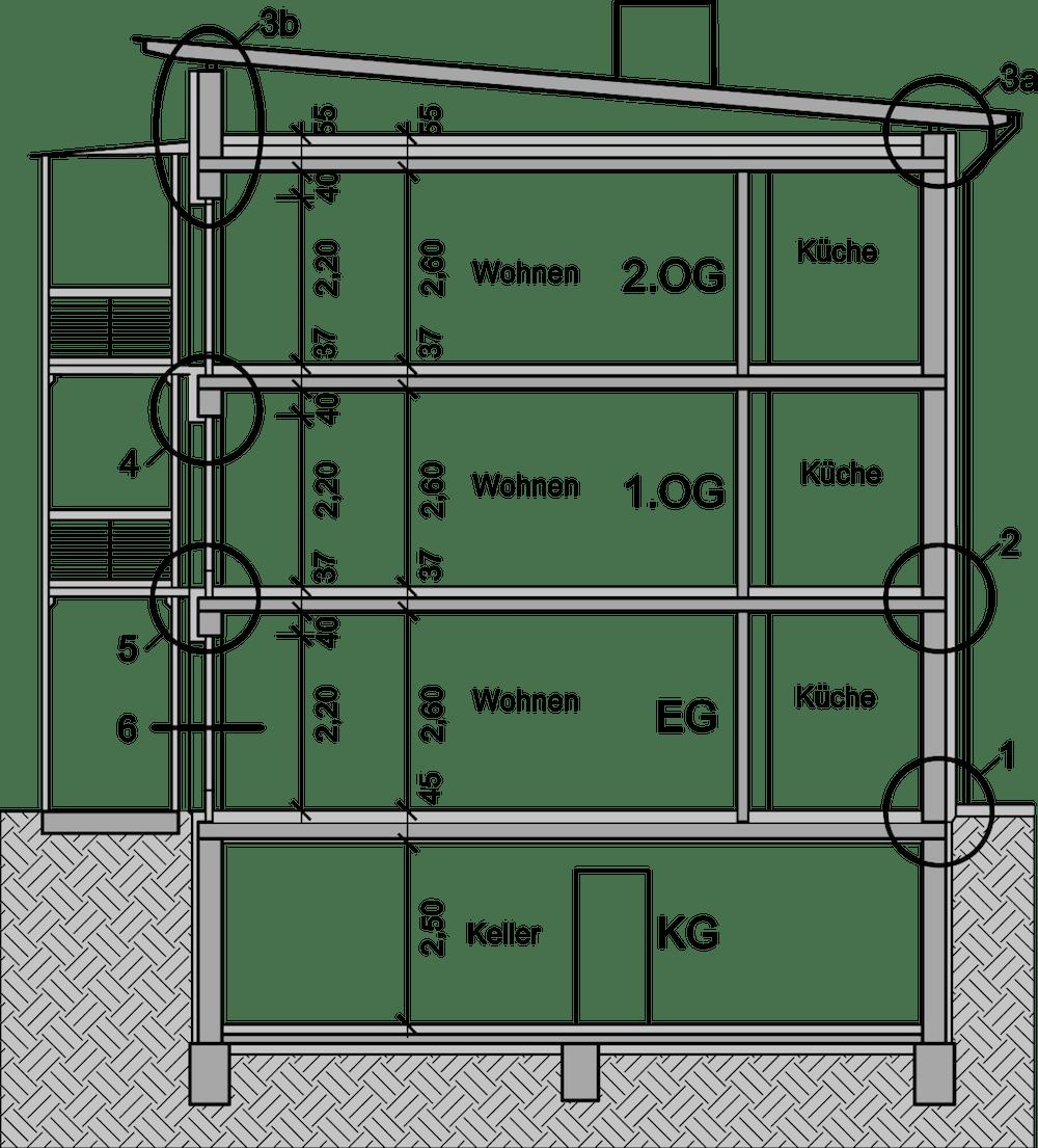 Mehrfamilienhaus Schnitt mit Detailbereichen
