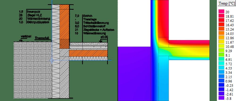 Anschlussdetail 1 – Sockelanschluss gegen unbeheizten Keller