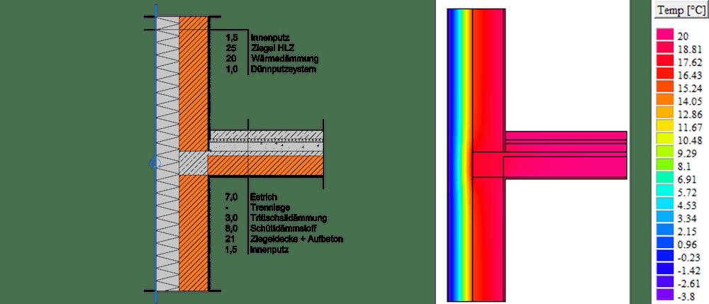 Anschlussdetail 2 – Deckenanschluss