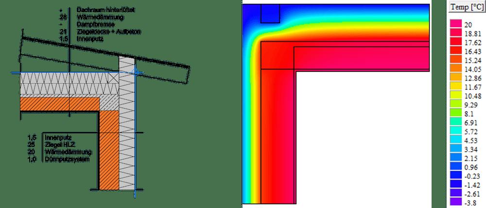Abbildung 4-14: Anschlussdetail 3a – Dachanschluss, ohne Übermauerung