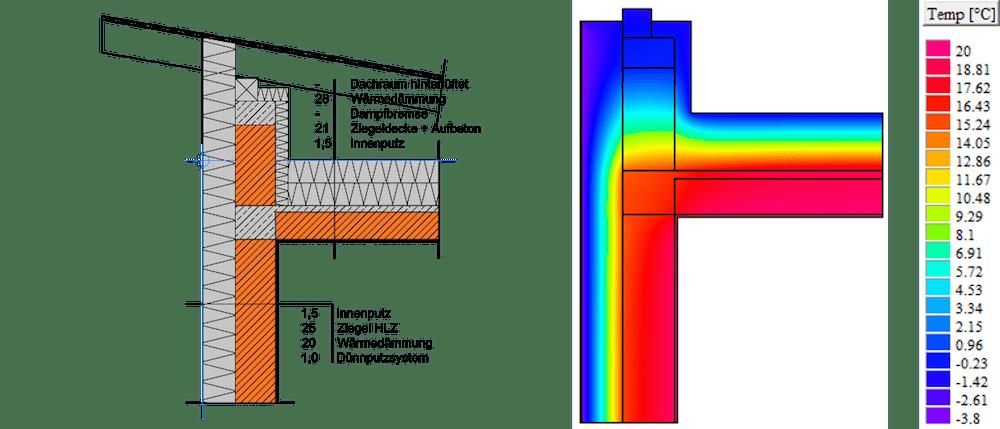Anschlussdetail 3b – Dachanschluss, mit Übermauerung