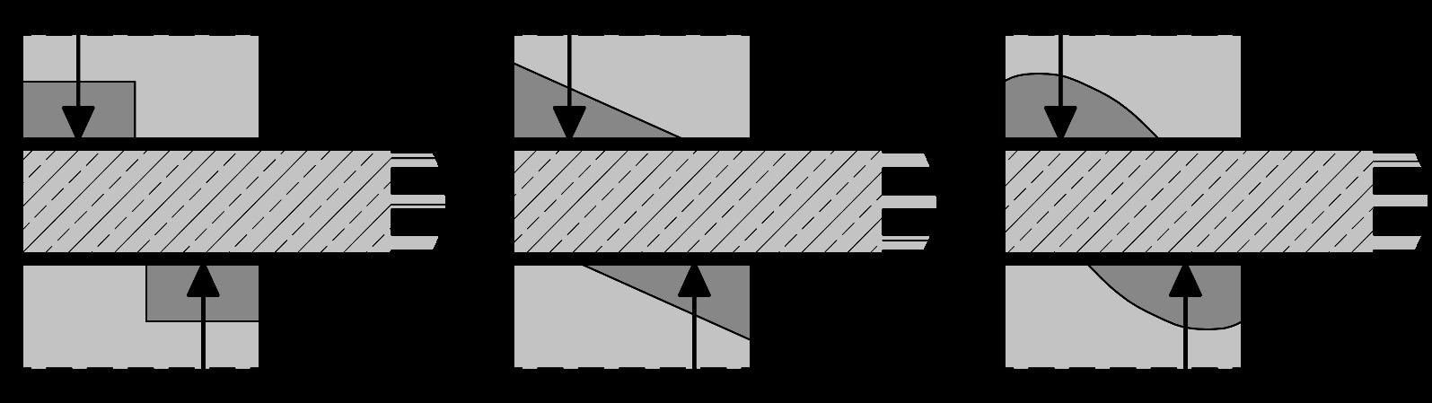 Ansätze zur Spannungsverteilung im Wand-Decken-Knoten