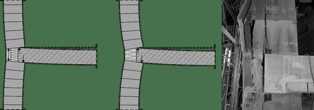 Lasteinleitung im Knotenbereich bei Teilauflagerung