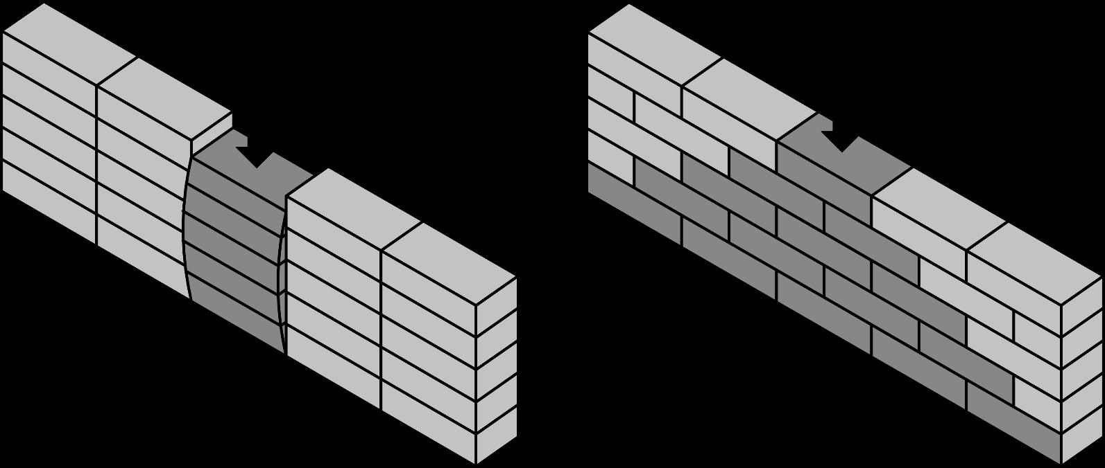 Mauerwerksverband – Wirkungsweise zur vertikalen Lastabtragung