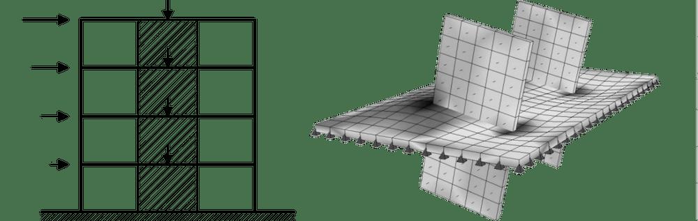 Wandscheiben unter Schub bei Rückhaltung durch Betondecken – schematische Darstellung