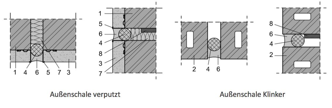 Abbildung 7-03: Beispiele für Dehnungsfugen in der Außenschale