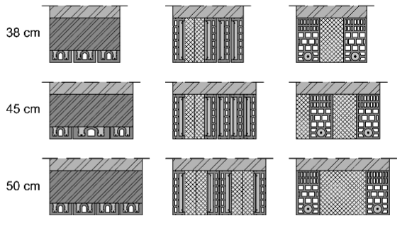 Abbildung 7-05: typische Einbaudetails Stürze und Überlagen
