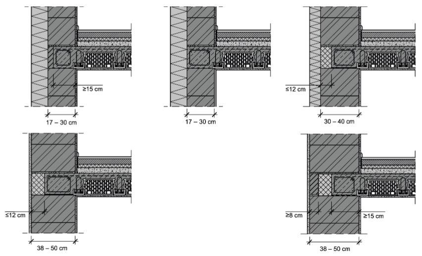 Abbildung 7-06: Detailausbildungen Roste an Außenwänden