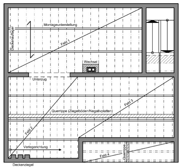 Abbildung 7-17: Ziegeldecke – Verlegeplan  Bild 7-35: Verlegung Deckenziegel für Ziegelmassivdächer und Decke