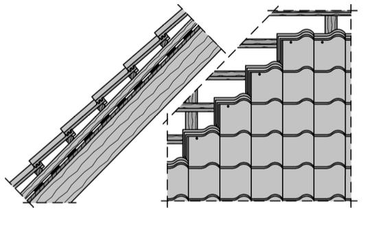 Abbildung 7-21: Falzziegeldeckung
