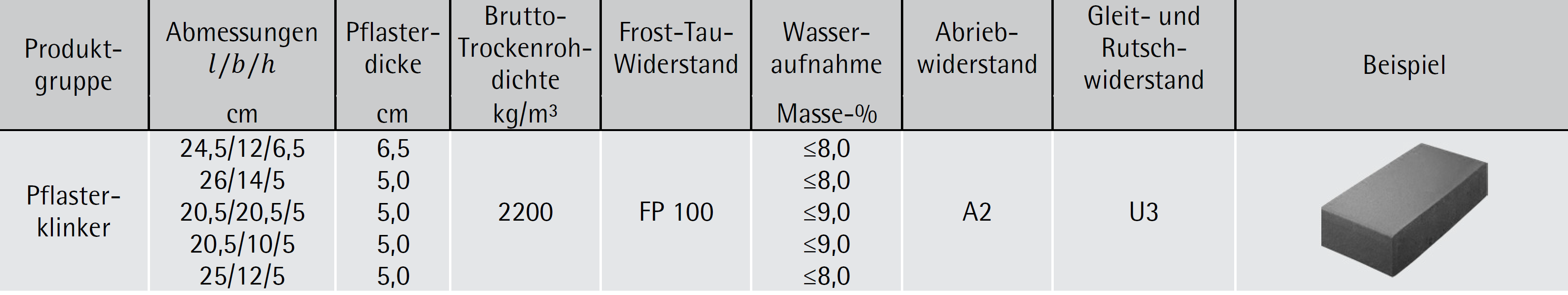 Produktbeispiele Pflasterklinker Anmerkung: Diese Beispiele sind Pflasterklinker aus der Produktion der österreichischen Ziegelindustrie.
