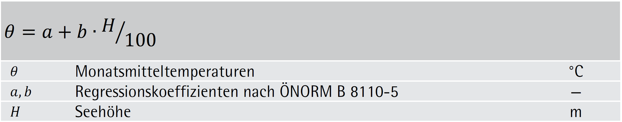 Formel (3-05)