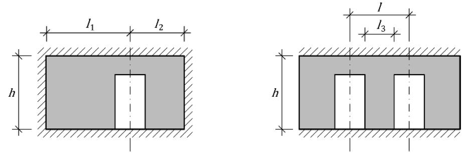 Abbildung 6-34: Wandtypen a und d mit einer Öffnung – ÖNORM EN 1996-3