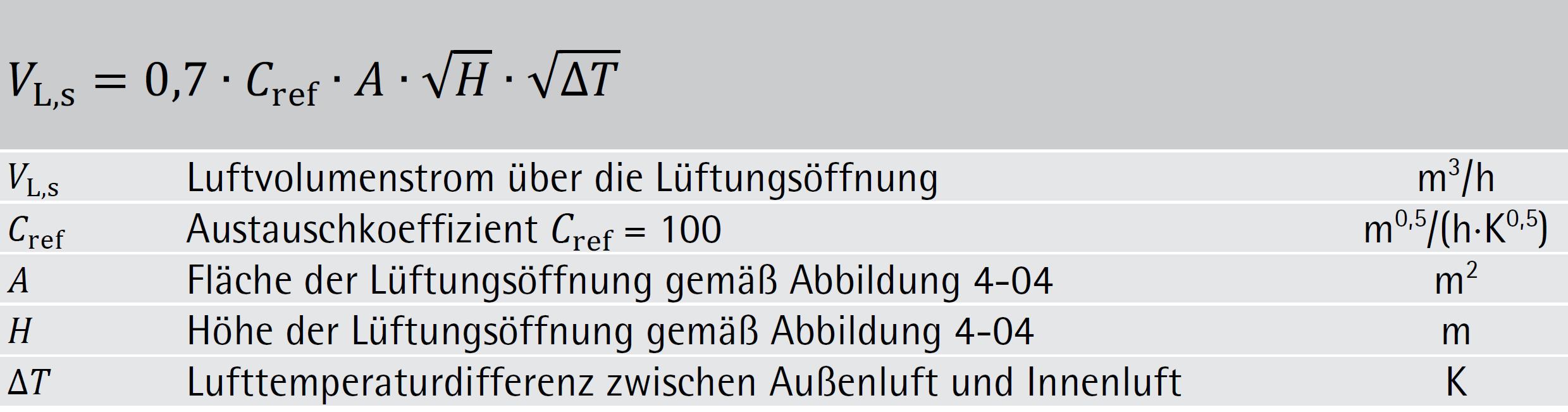 Formel (4-02)