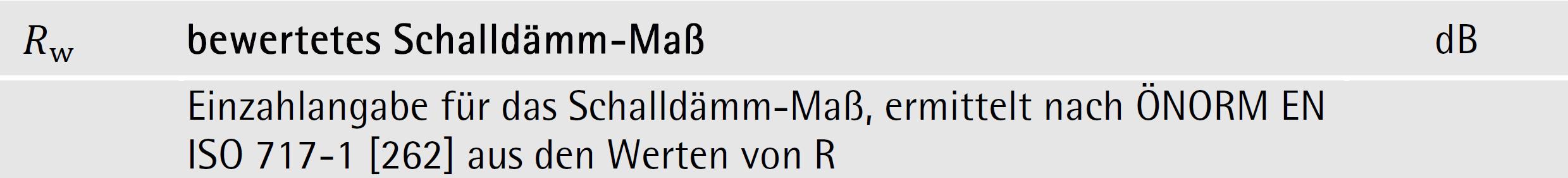 Beschreibung bewertetes Schalldämm-Maß