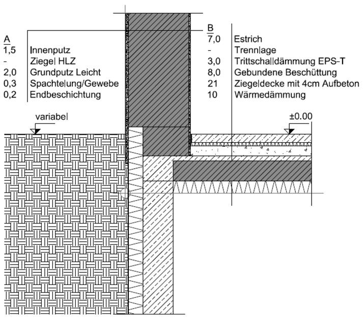 Wärmebrückenkatalog - Sockeldetail unterkellert, Ziegelwand einschalig, Ziegeldecke, WD an Untersicht