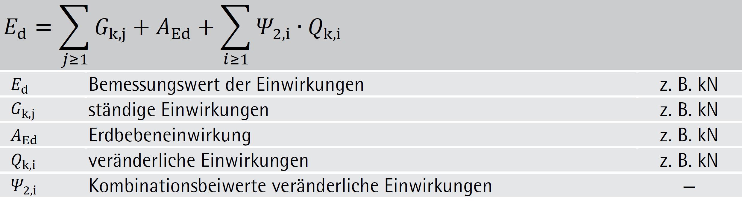 Formel (4-04)