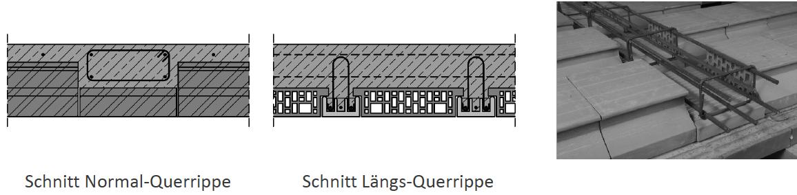 Abbildung 7-13: Ziegeldecken - Querrippen Schnitt Normal-Querrippe Schnitt Längs-Querrippe