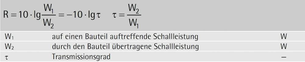 Formel (3-15)