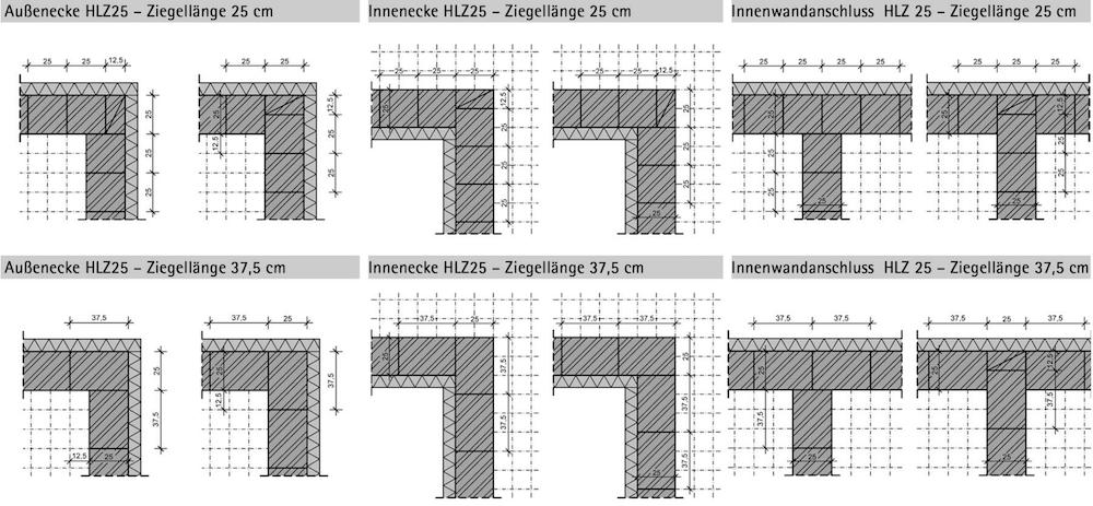 Beispiel 7-02: Mauerwerksverbände von Hochlochziegel im Planungsraster 12,5×12,5 cm (1. Schar | 2. Schar)