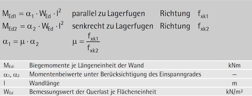 Formel 6-58
