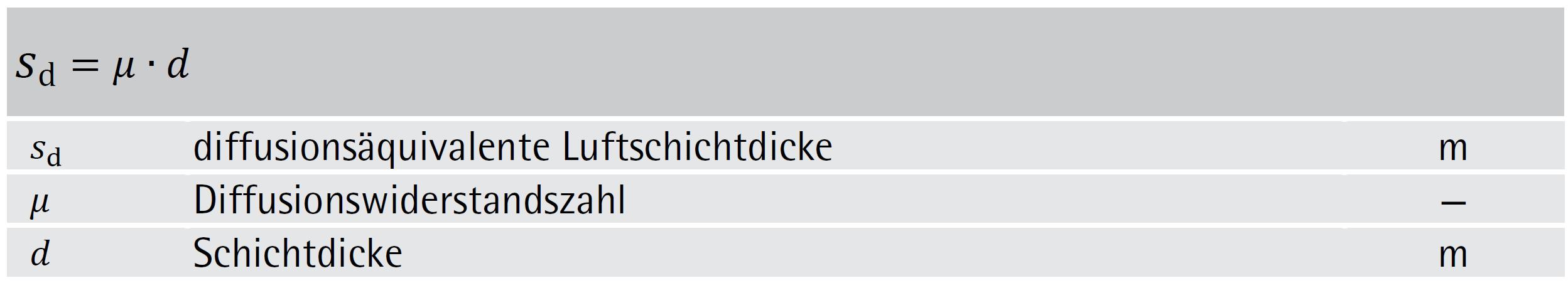 Formel (3-08)