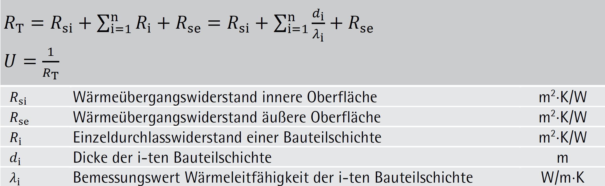 Formel U-Wert