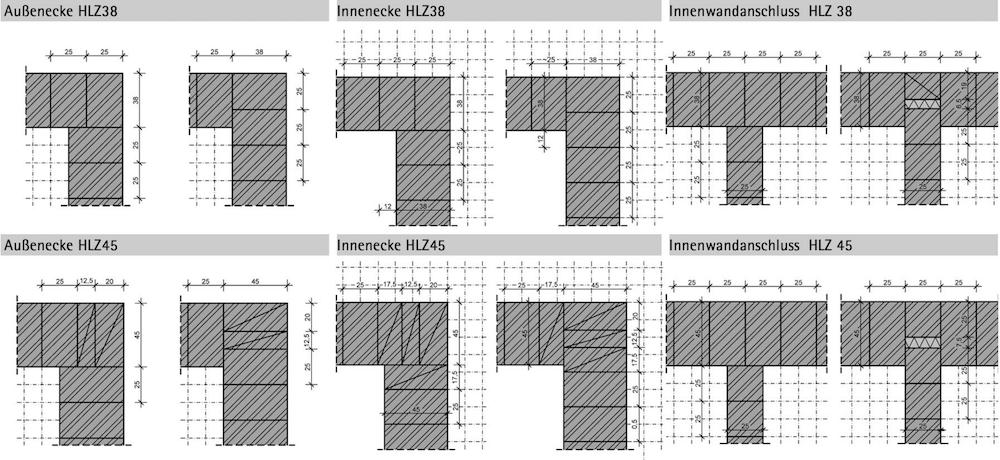 Beispiel 7-02: Mauerwerksverbände von Hochlochziegel im Planungsraster 12,5×12,5 cm (1. Schar | 2. Schar) (Fortsetzung)
