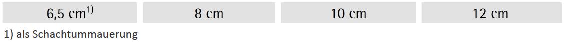 Tabelle 7-12: typische Wanddicken nichttragender Ziegel-Innenwände (ohne Putz)