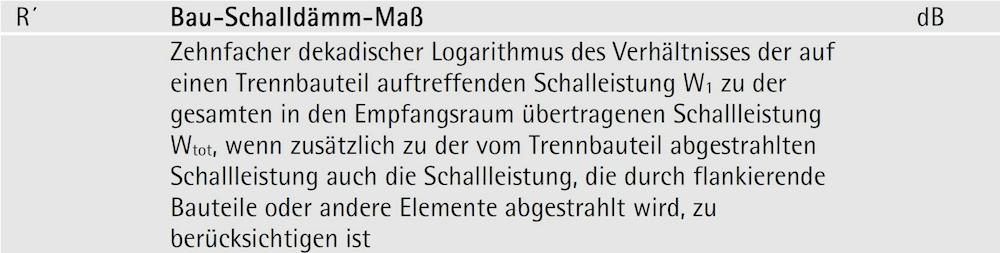 Beschreibung Bau-Schalldämm-Maß