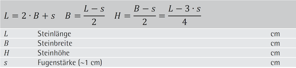 Formeln für Vollmauerziegeln