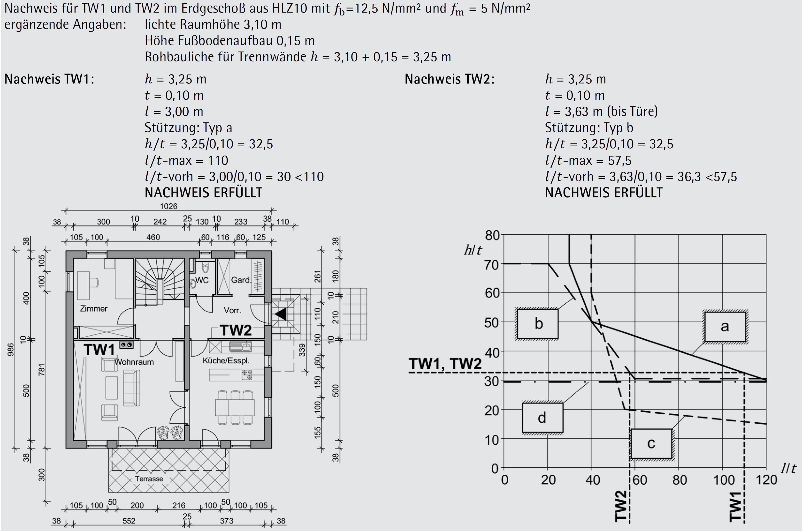 Beispiel 6-14: begrenzt horizontal, aber nicht vertikal beanspruchte nichttragende Innenwand