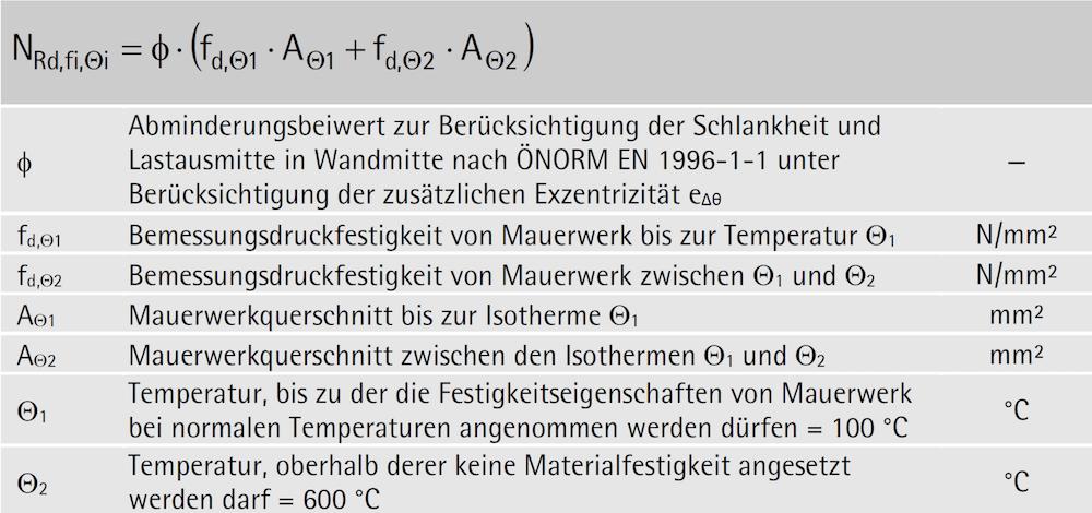 (6-92)