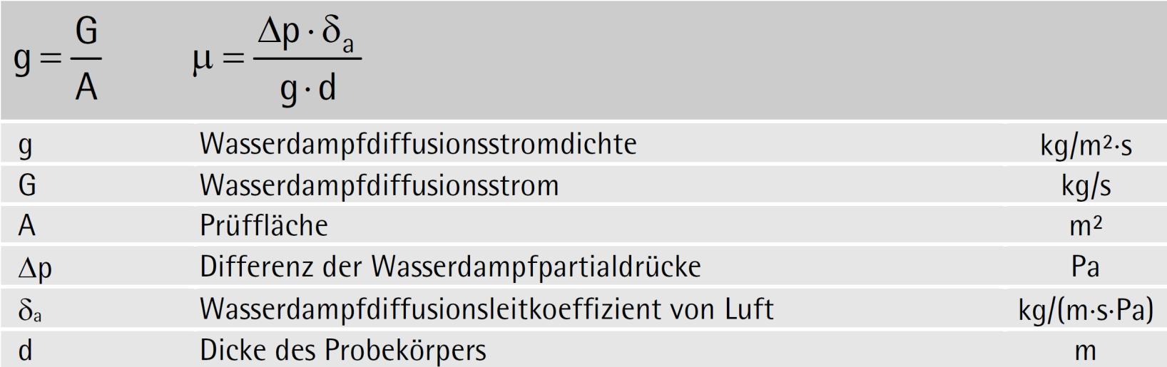 Formel (3-09)
