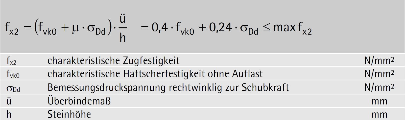 Formel: (5-20)