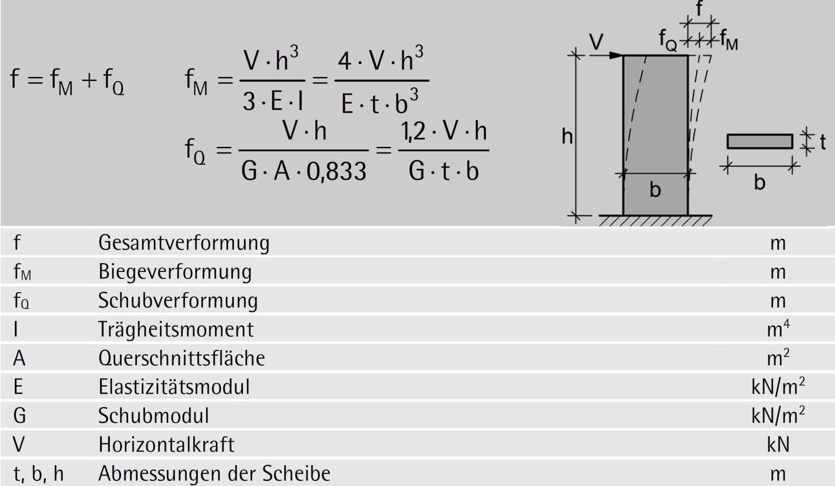 Formel 6-63