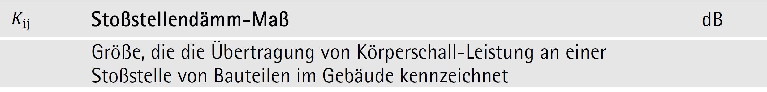 Beschreibung Schalldämm-Maß