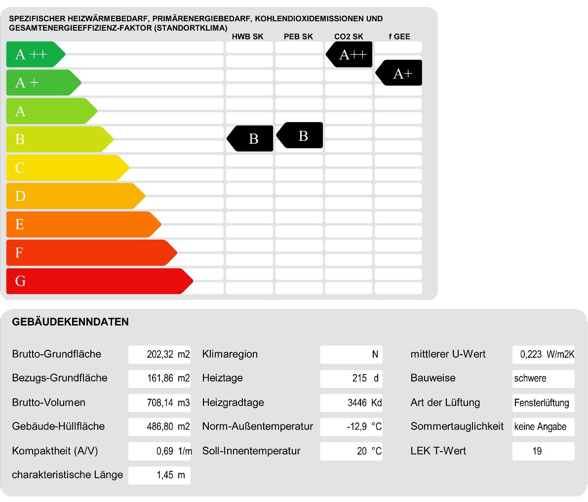 Beispiel 4-02: Energieausweis Einfamilienhaus —EFH