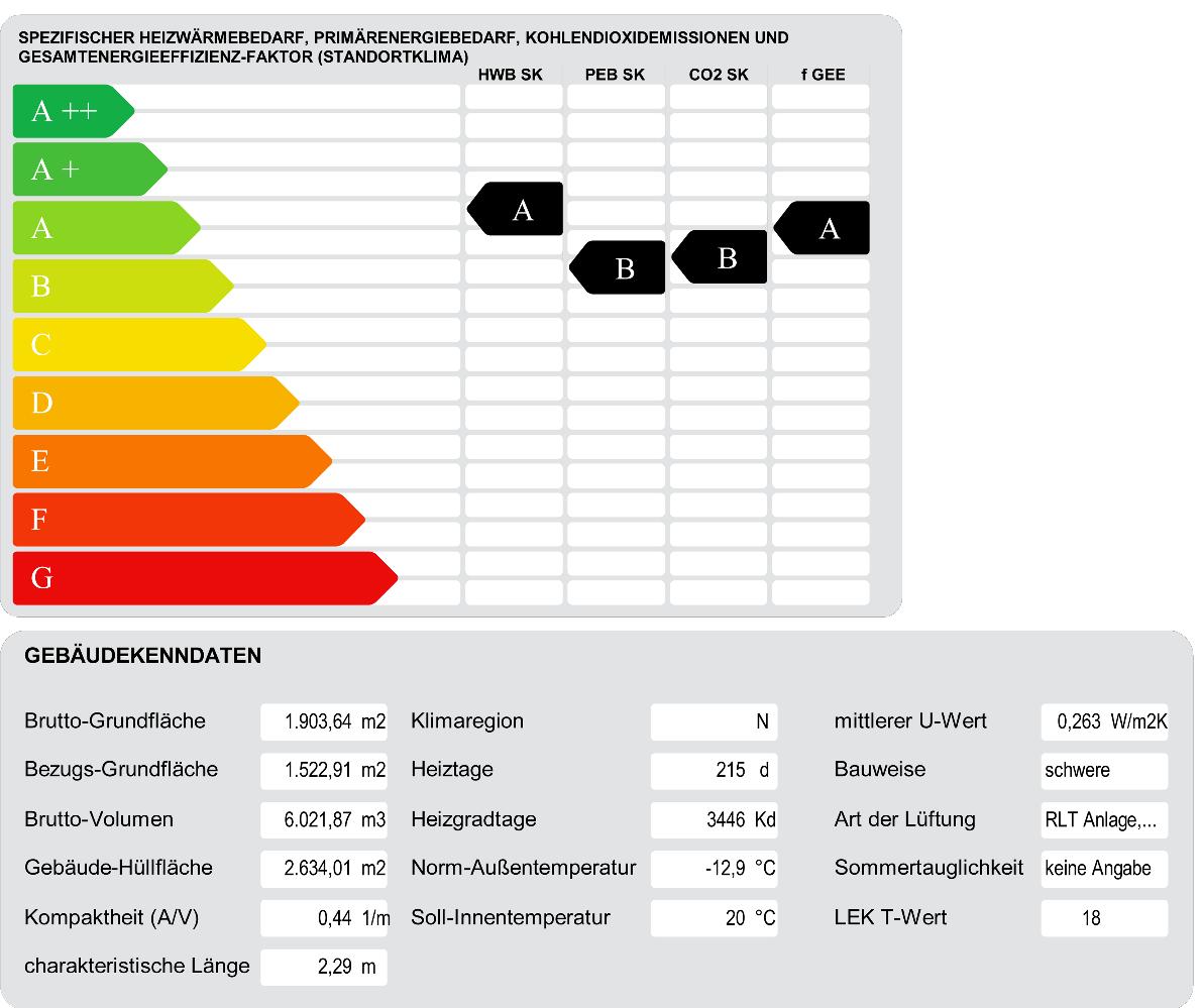 Beispiel 4-03: Energieausweis Mehrfamilienhaus —MFH