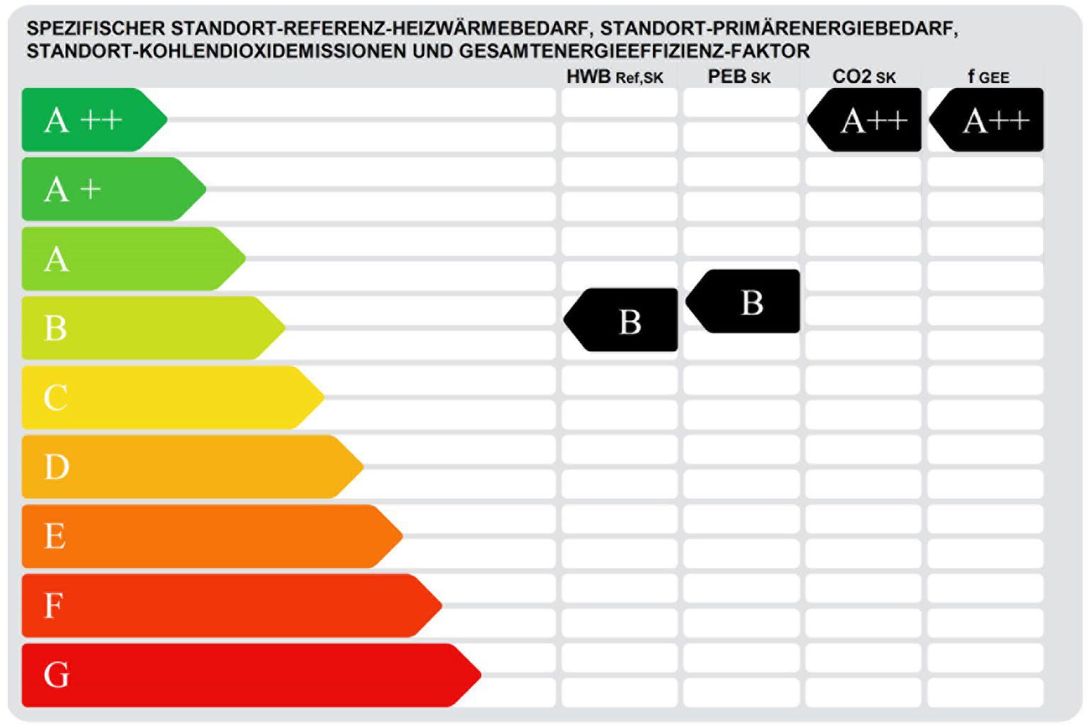 Beispiel 4-06: Energieausweis Einfamilienhaus —EFH