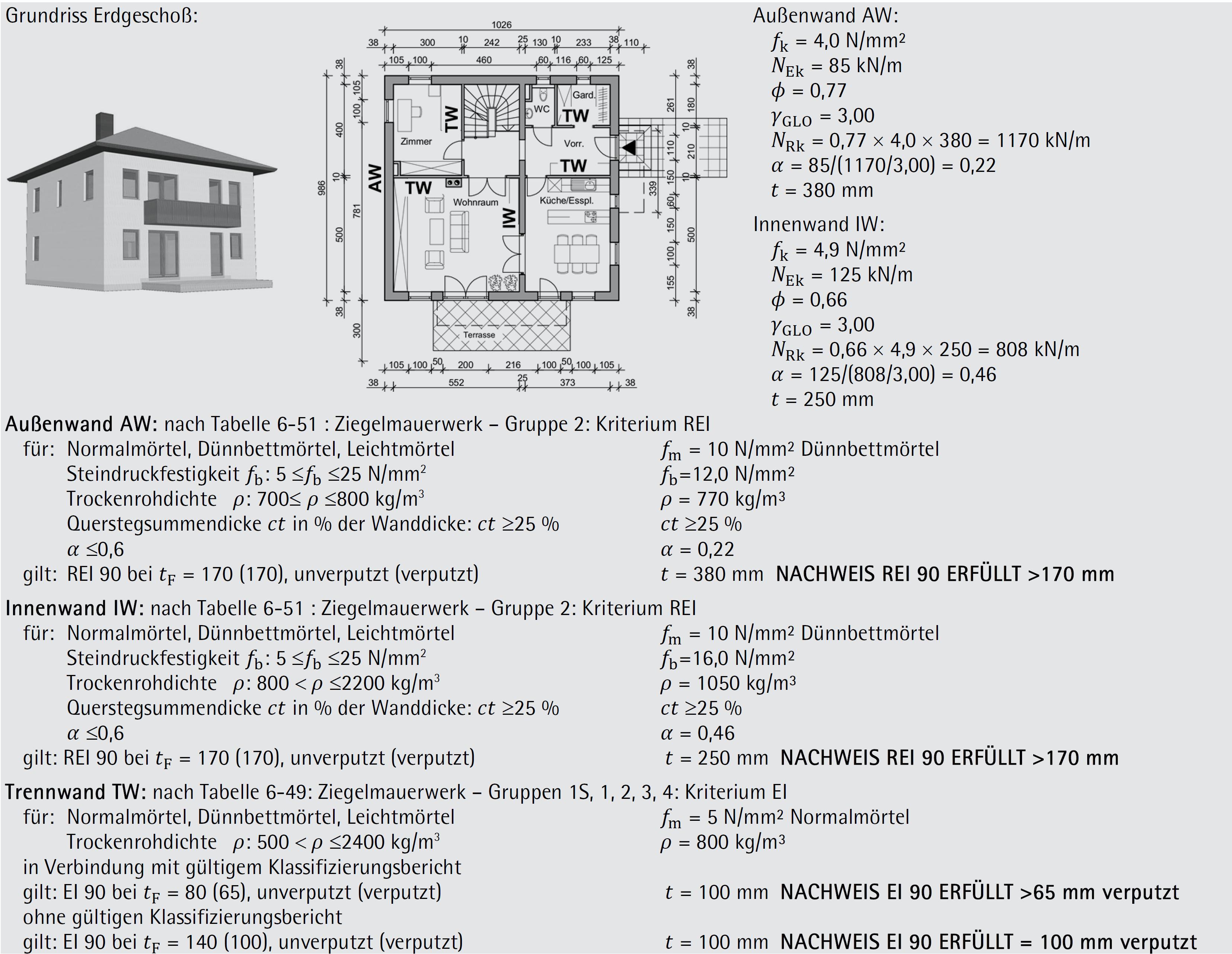 Beispiel 6-16: Brandbemessung nach dem Tabellenverfahren (Teil 2/3)